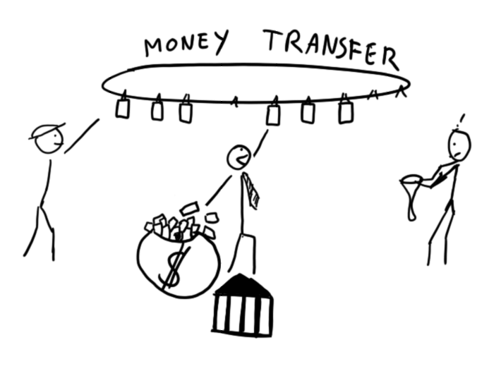 Money Transfer drawing