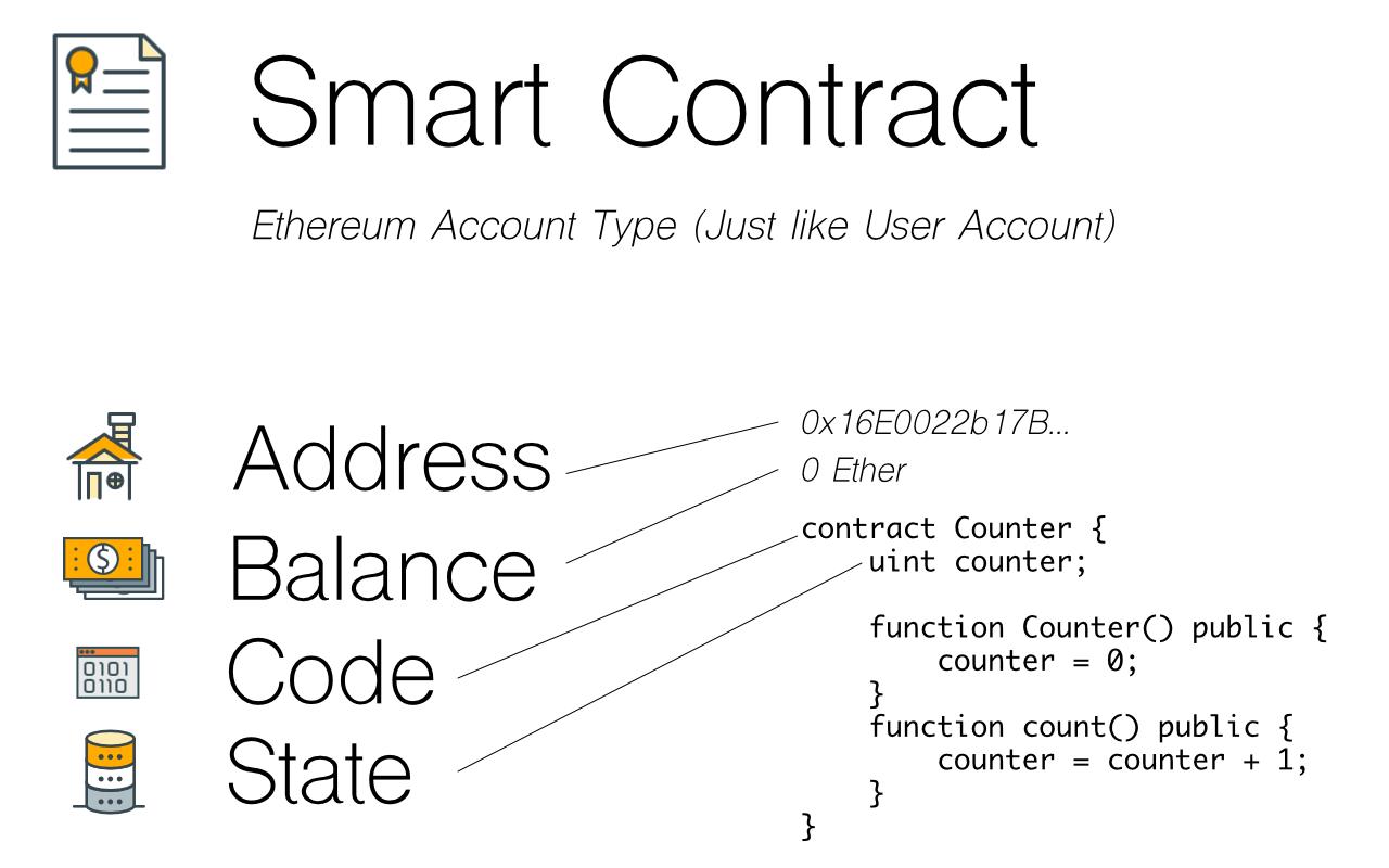 ethereum smart contracts list